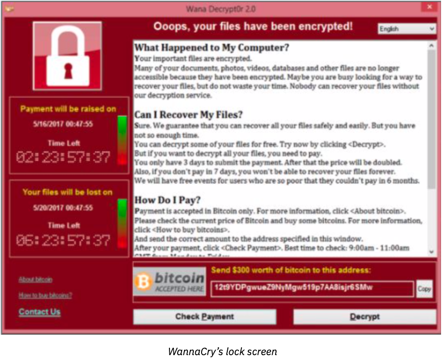 Ransomware, WannaCry Lock Screen