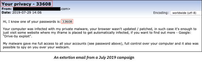 Spear phishing causes data breaches