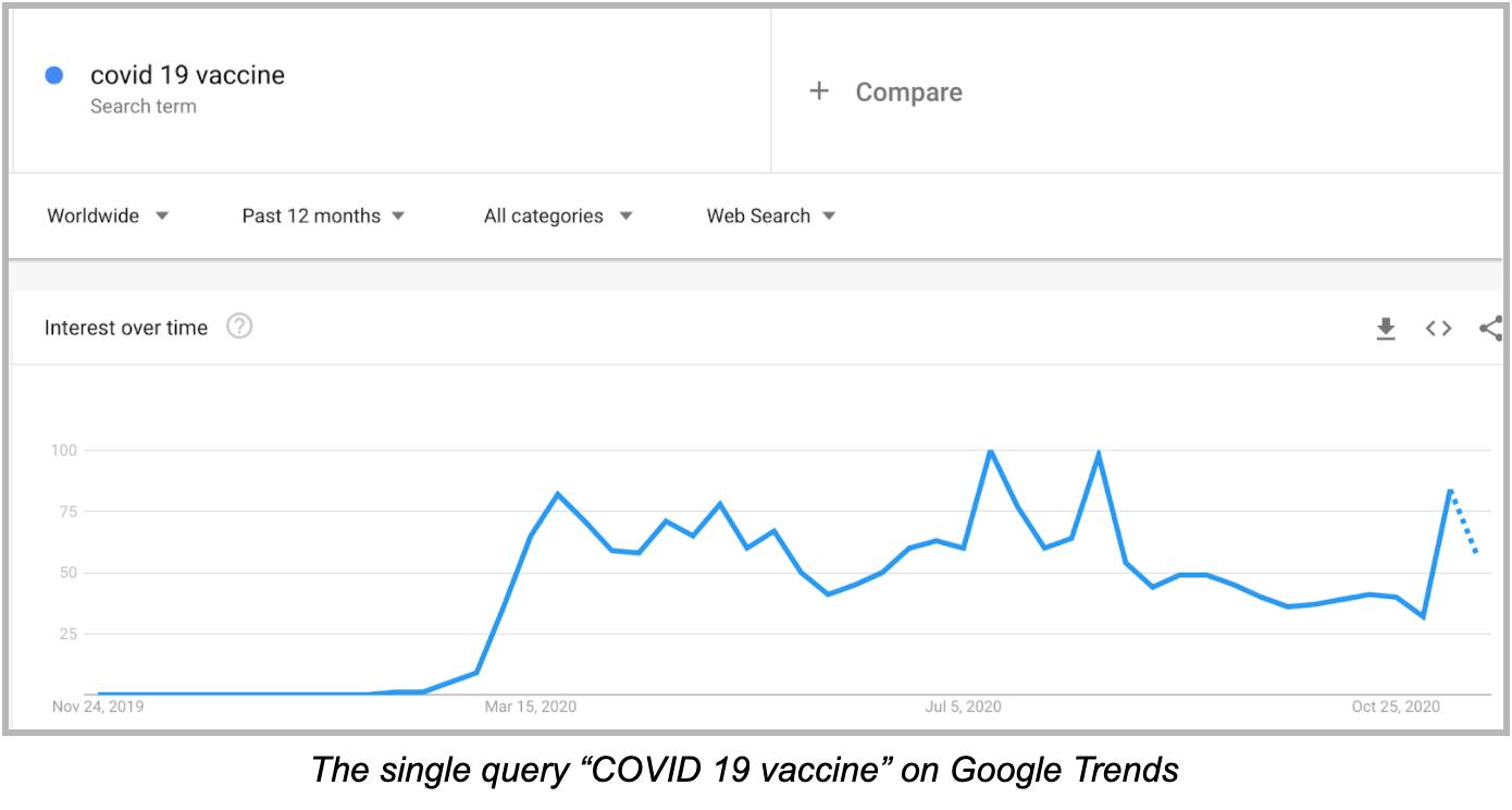 COVID-19 vaccine websites