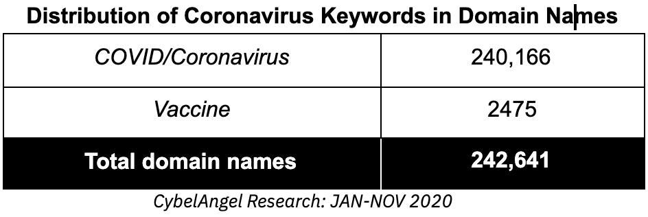 CybelAngel Research